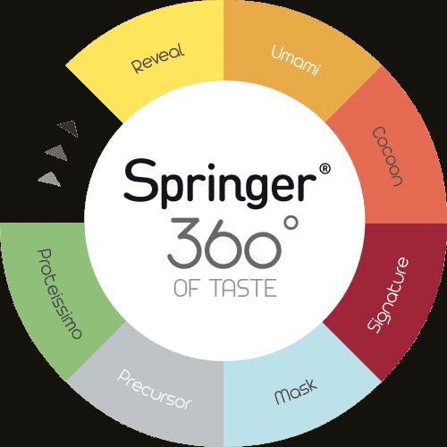 Biospringer reveals its new brand identity